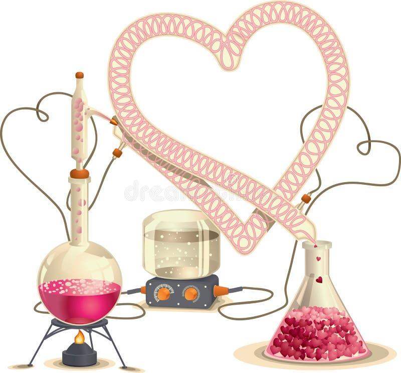 Miłości chemia - Wektorowa ilustracja royalty ilustracja