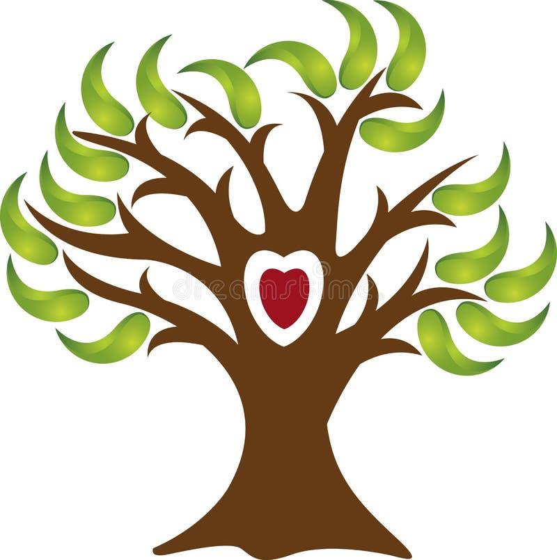 Miłości drzewa logo ilustracja wektor