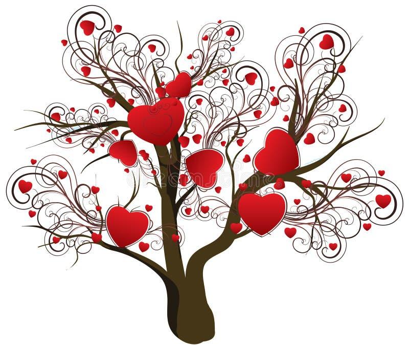 Download Miłości drzewo zdjęcie stock. Obraz złożonej z czerwień - 28970456