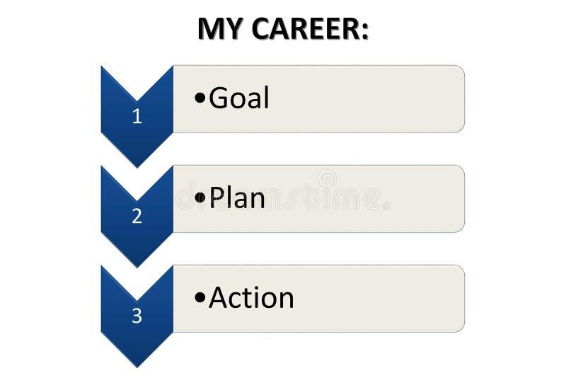 Mi carrera - acción del plan de la meta en el fondo blanco libre illustration
