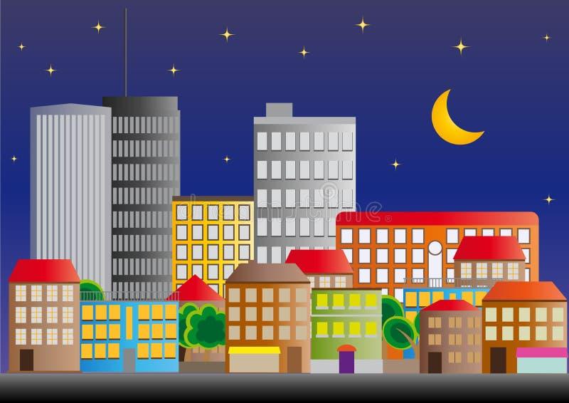 Miasta sąsiedztwo
