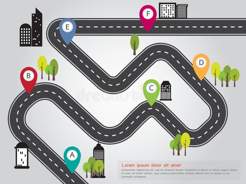 Miasto lokaci Drogowej mapy informaci grafika obrazy stock