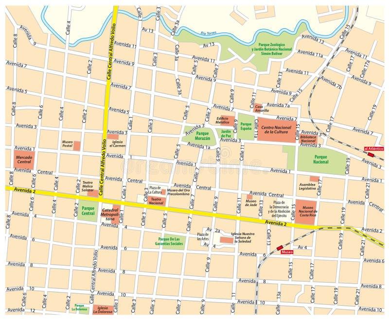 Miasto mapa w centrum San Jose, Costa Rica ilustracja wektor
