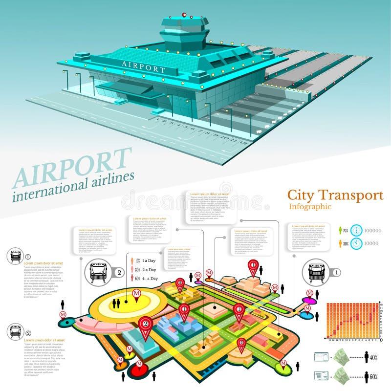 Miasto przewieziona ewidencyjna grafika z budynkiem lotnisko i części miasto z przewiezioną komunikacją ilustracji