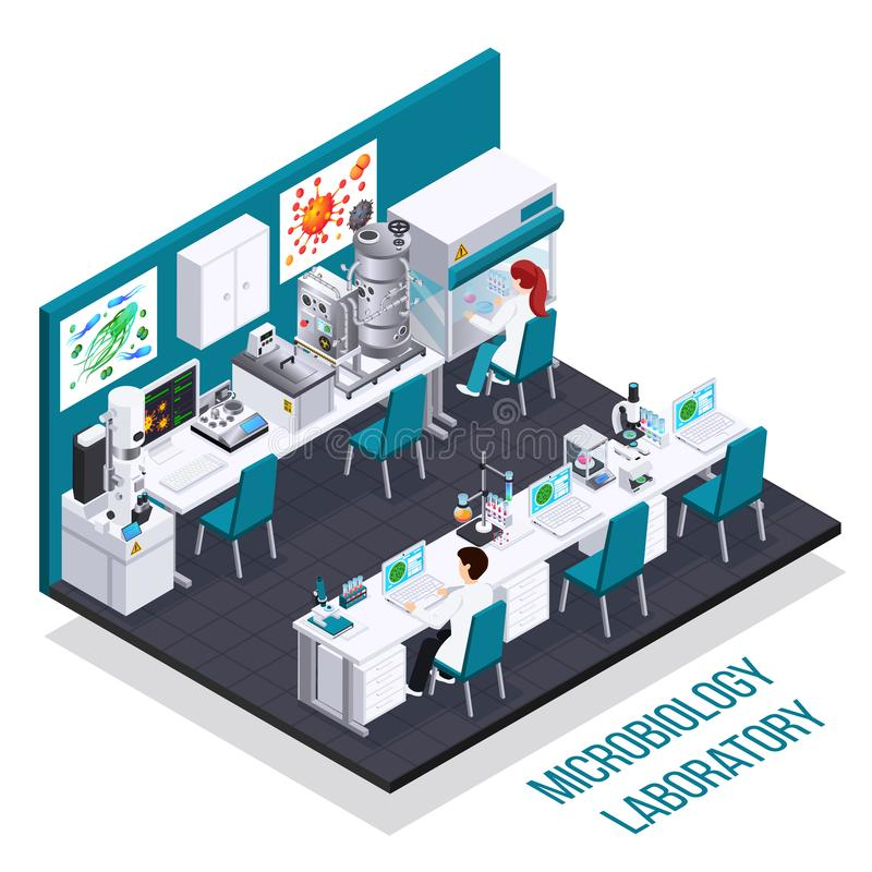 Microbiology Laboratory Isometric Composition royalty free illustration