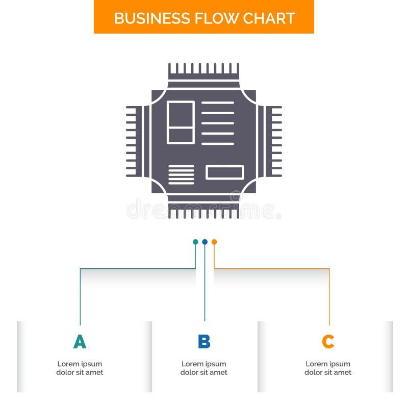 Microprocesador, CPU, microchip, procesador, dise?o del organigrama del negocio de la tecnolog?a con 3 pasos Icono del Glyph para libre illustration