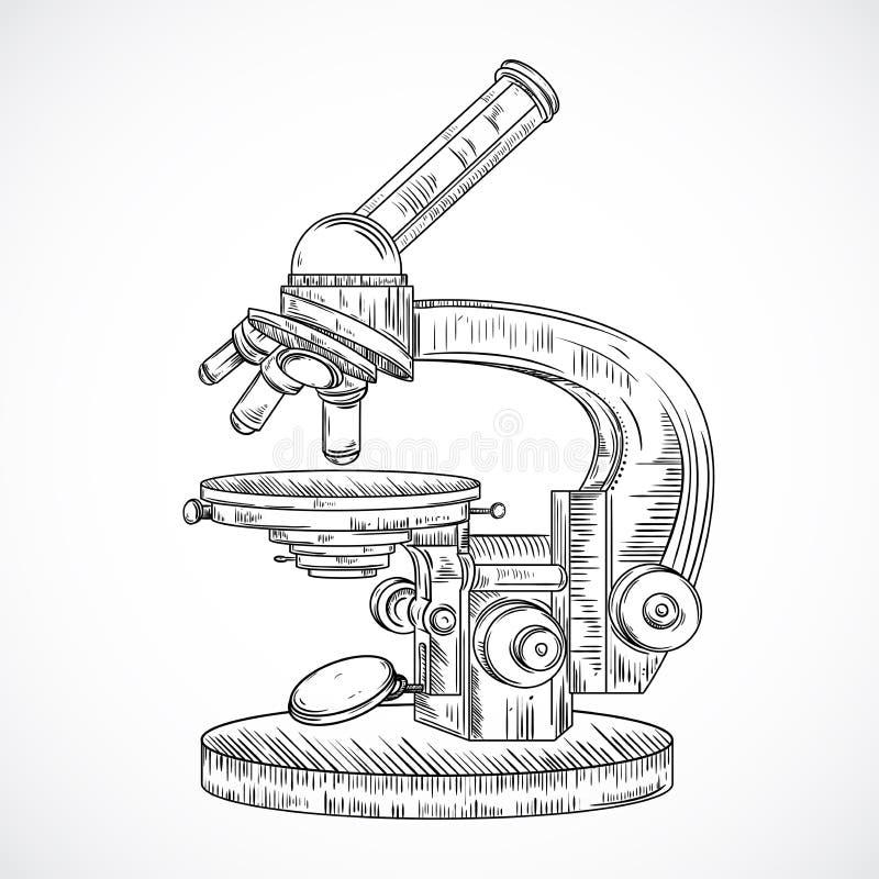 Microscope. Vintage science laboratory. royalty free illustration