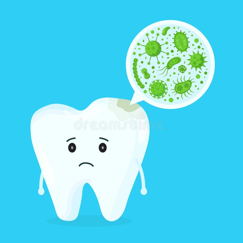 Microscopische bederfbacterias en virussen rond tand in een virtuele mond vector illustratie