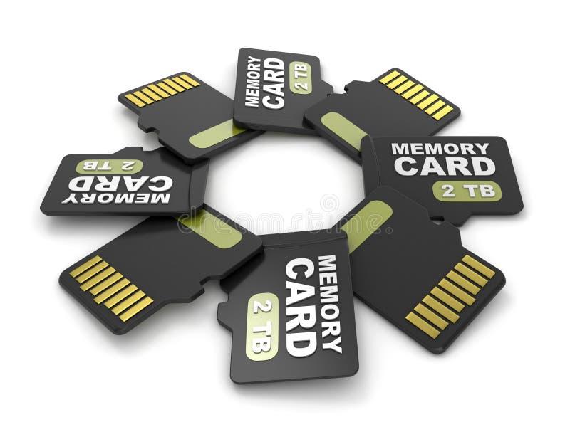 MicroSD pamięci karty, przód i tylny widoku 2 TB, Kółkowy przygotowania 3d ilustracja wektor