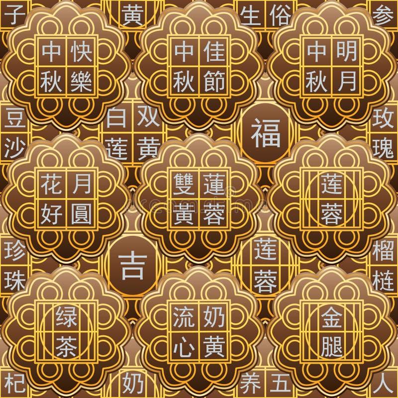 Free Mid Autumn Monn Cake Name Label Brown Seamless Pattern Stock Photo - 99234970