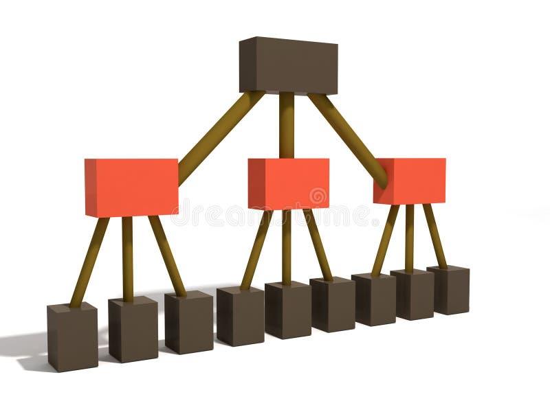 Midden beheer stock illustratie