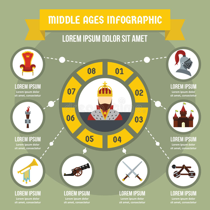 Middle ages infographic concept, flat style. Middle ages infographic banner concept. Flat illustration of middle ages infographic vector poster concept for web vector illustration
