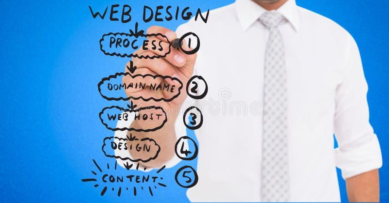 Midsectionen av affärsmanteckningsåtlöje ups av websiten royaltyfri illustrationer