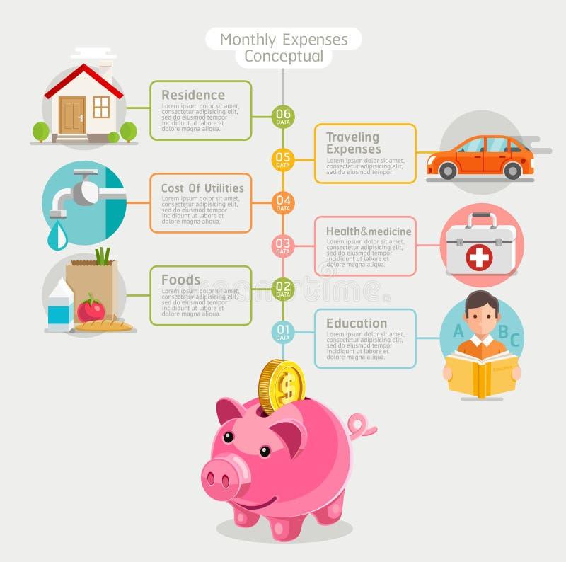 Miesięcznych kosztów mieszkania konceptualny styl również zwrócić corel ilustracji wektora ilustracja wektor