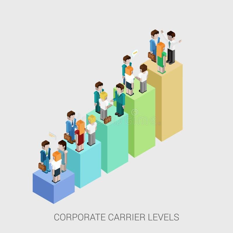 Mieszkania 3d isometric sieci przewoźnika infographic korporacyjne drabiny ilustracji