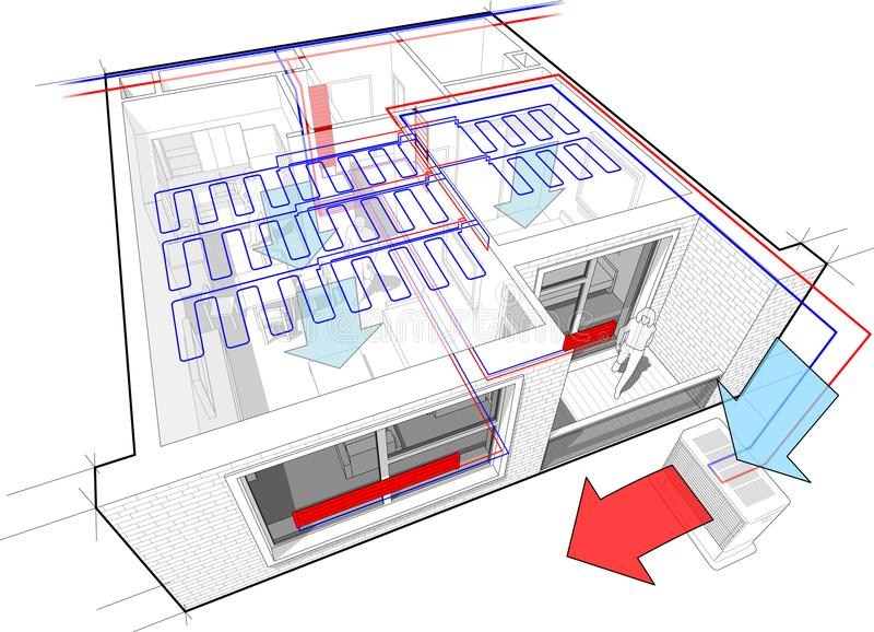 Mieszkanie diagram z kaloryferowym ogrzewaniem i podsufitową deaktywacją ilustracja wektor