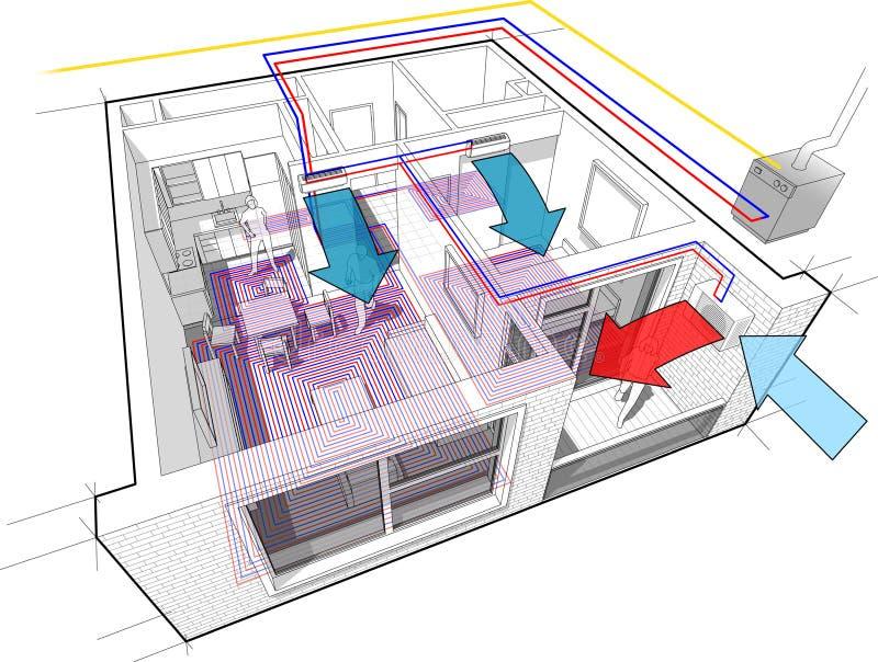 Mieszkanie diagram z underfloor ogrzewaniem i benzynowym wodnym uwarunkowywać bojleru i lotniczego ilustracja wektor