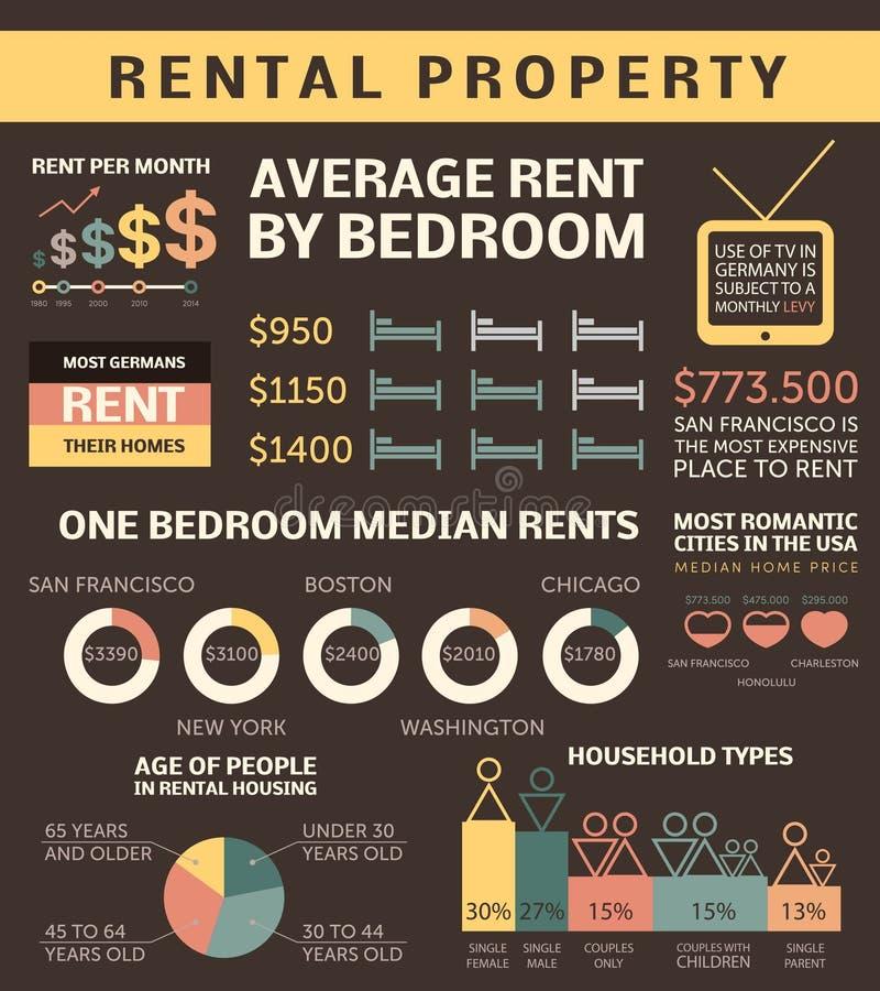 Mieszkanie dla czynszu - infographic elementy ilustracji