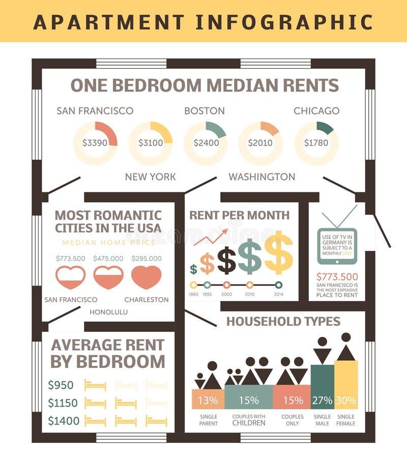 Mieszkanie dla czynszu - infographic elementy ilustracja wektor