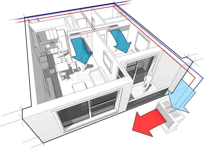 Mieszkanie z salowej ściany lotniczym uwarunkowywać diagramem ilustracja wektor