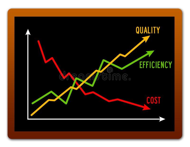 Miglioramento dei risultati illustrazione di stock