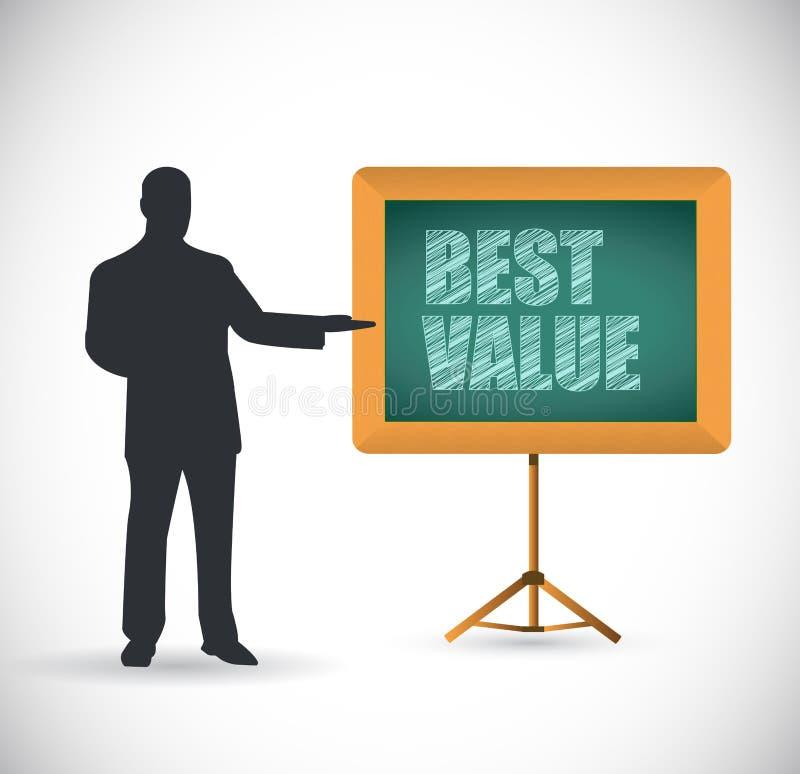 Migliore illustrazione di concetto di presentazione di valore royalty illustrazione gratis