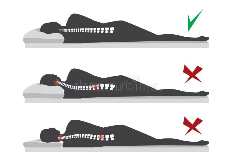 Migliori e posizioni peggiori per le donne incinte addormentate, illustrazione royalty illustrazione gratis