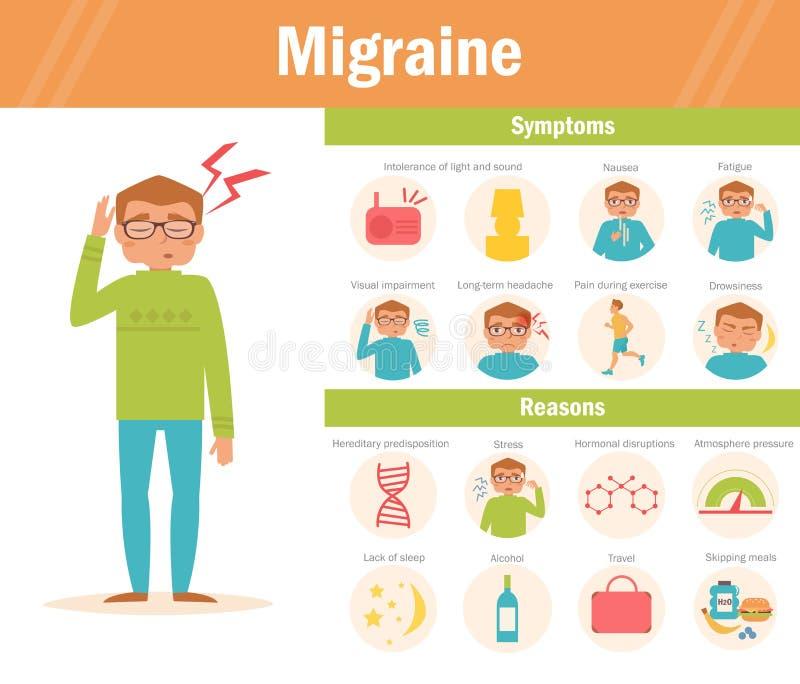Migraine infographic Mal de tête photos stock