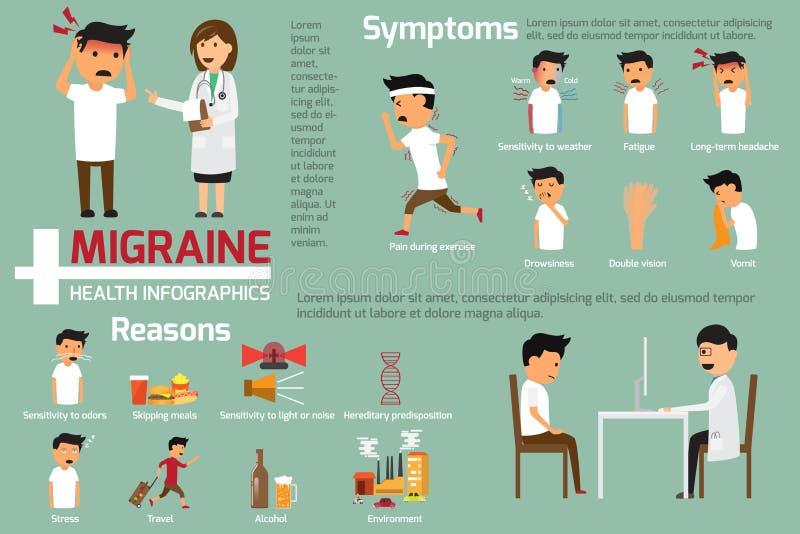Migren migren infographics ten grafika przedstawia sympto royalty ilustracja