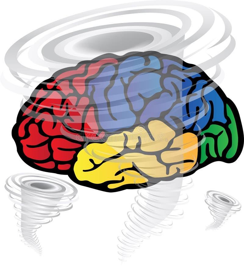 Migrena ilustracja wektor