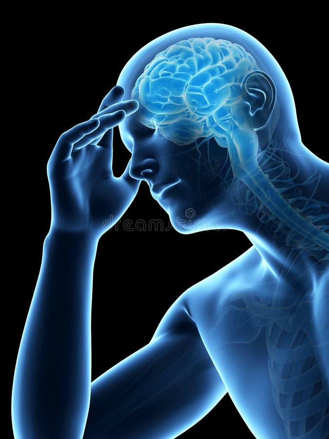 Migrena, megrim/ ilustracji