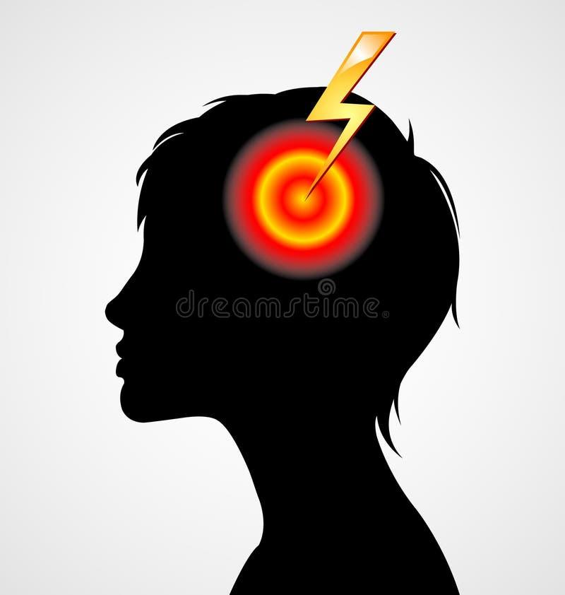 Migreny okropna sylwetka royalty ilustracja