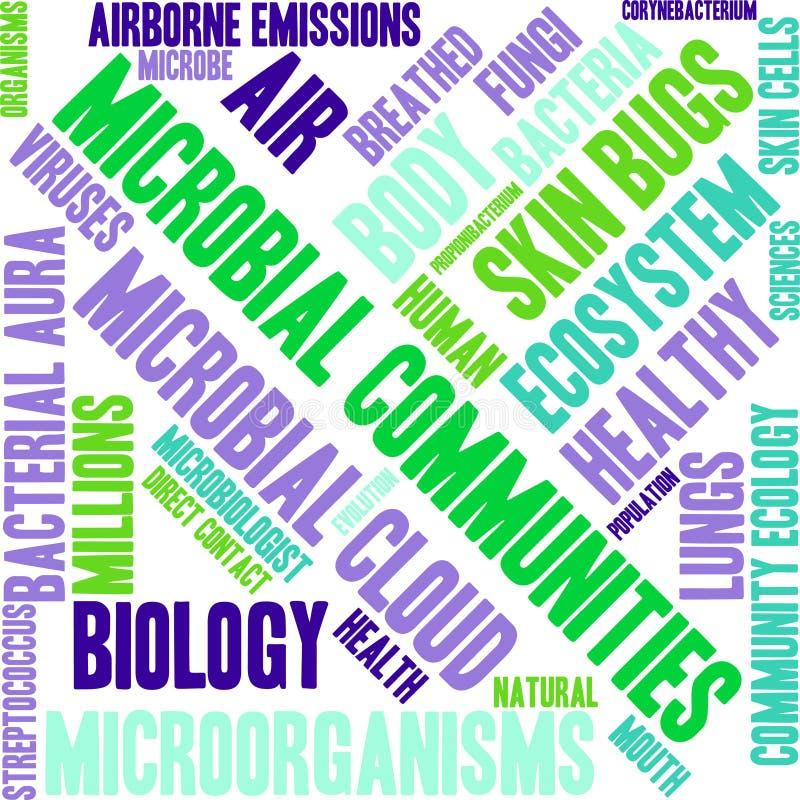 Mikrobiellt gemenskapordmoln vektor illustrationer