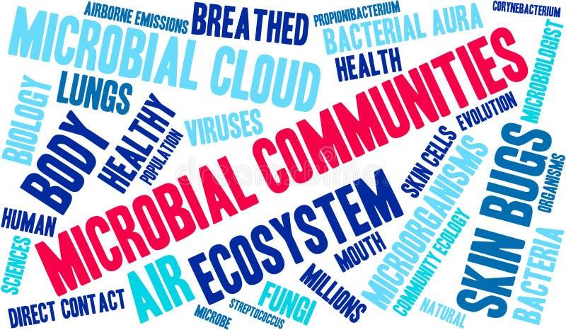 Mikrobiellt gemenskapordmoln royaltyfri illustrationer