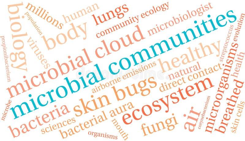Mikrobiellt gemenskapordmoln stock illustrationer