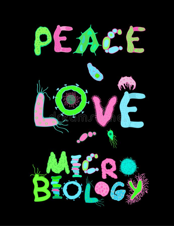 Mikrobiologie-Plakat-Bild lizenzfreie abbildung