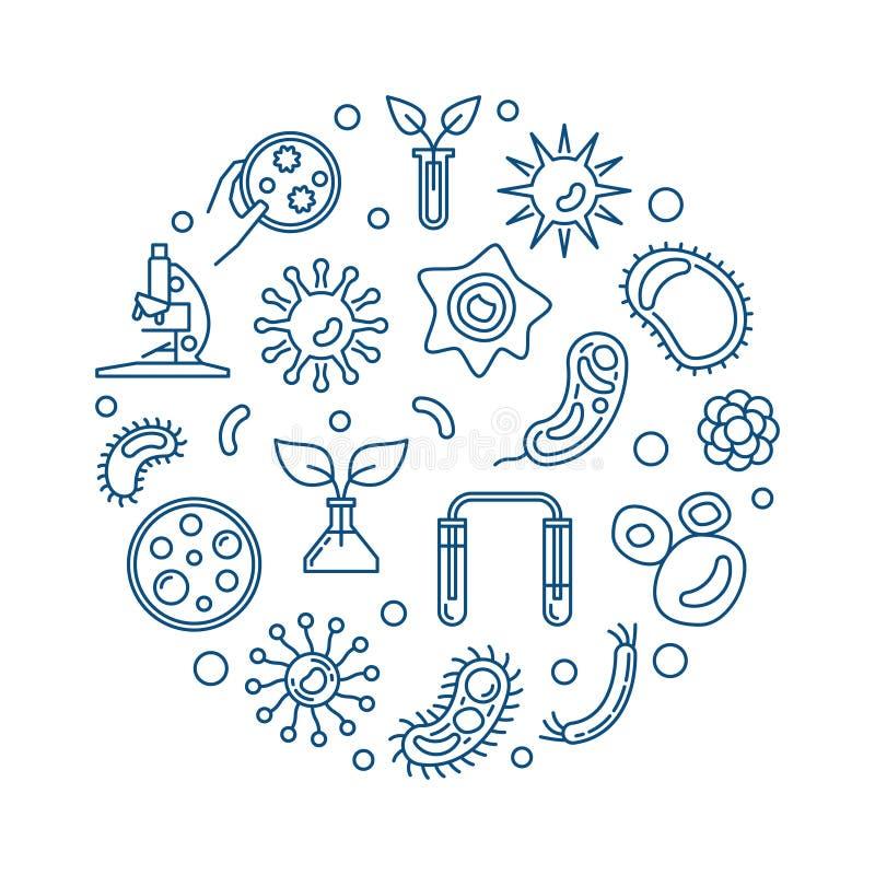 Mikrobiologierunden-Vektorillustration auf weißem Hintergrund lizenzfreie abbildung