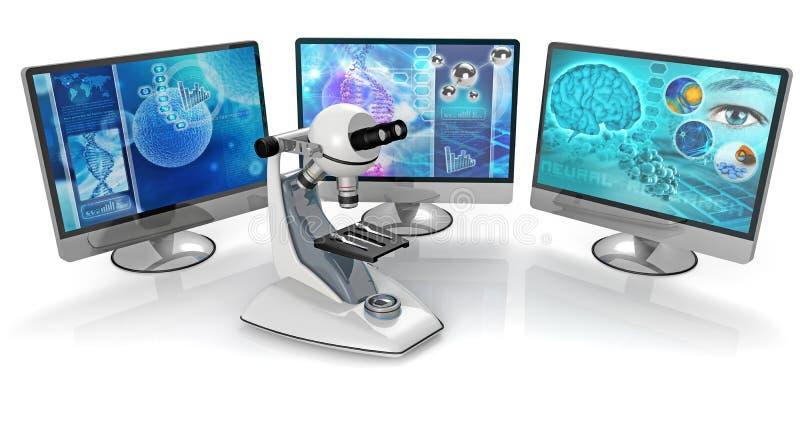 Mikroskop- och PCbildskärmar vektor illustrationer