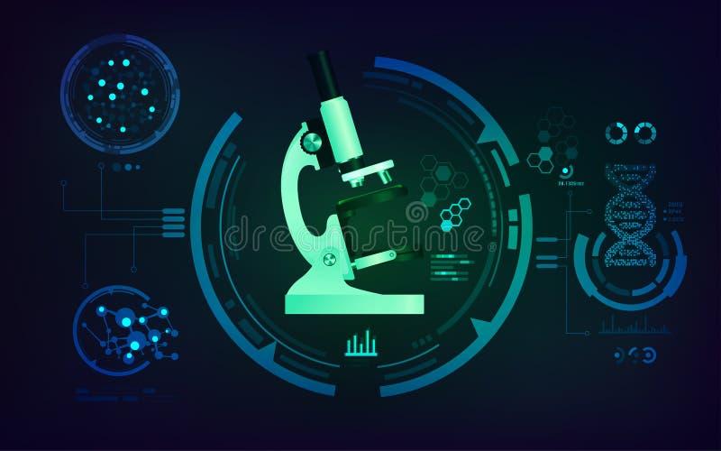 Mikroskopbegrepp vektor illustrationer