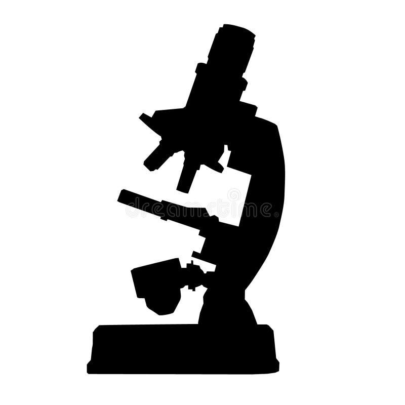 Mikroskopu eps wektorowa ilustracja crafteroks ilustracja wektor