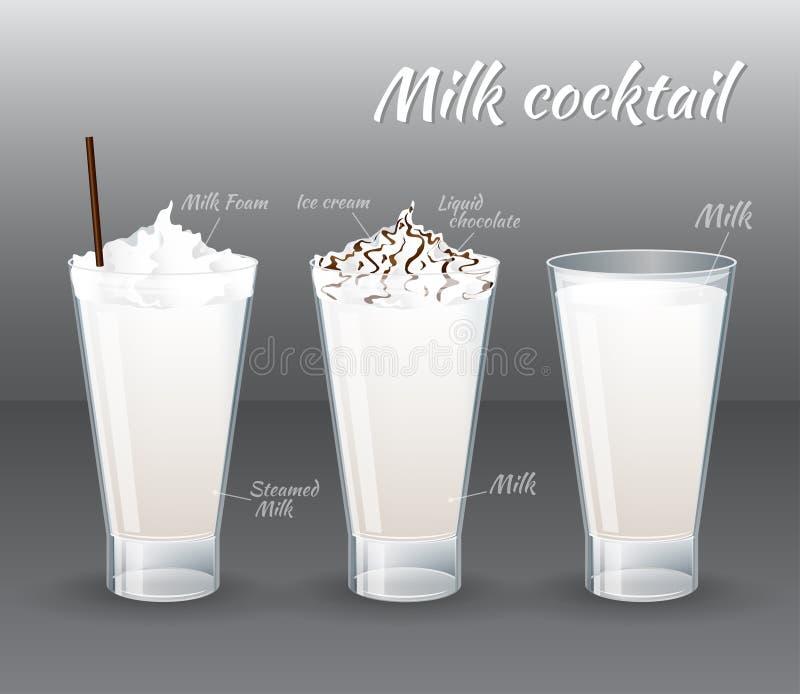 Milch und Milchshake in einem Glas lizenzfreie abbildung
