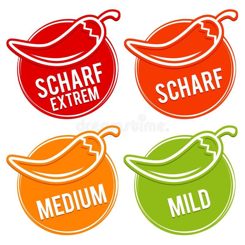 Mild, middelgroot, de hete schaal van de Spaanse peperpeper en hel - Duitse Vertaling: Chili Schï ¿ ½ rfe milde Skala, middelgroo vector illustratie