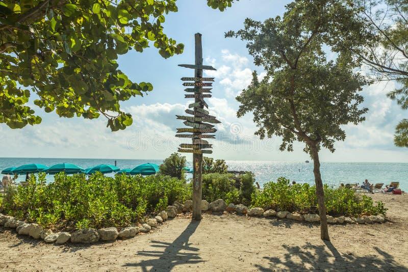 Milepost on beach in Key West Florida. Milepost signpost on the beach in Key West Florida. USA stock photo
