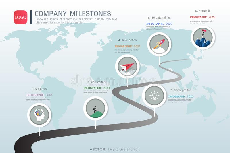 Milestone timeline infographic design. Milestone timeline infographic design, Road map or strategic plan to define company values, Can be used milestones for vector illustration