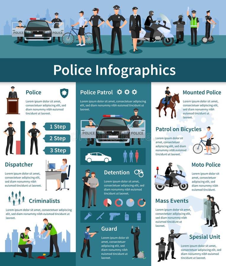 Milicyjni ludzie mieszkania Infographics ilustracji