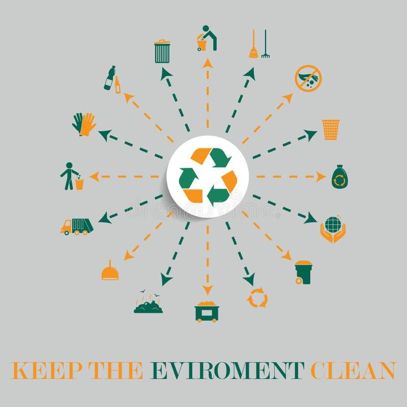 Milieu Recyclingsprocédé stock fotografie