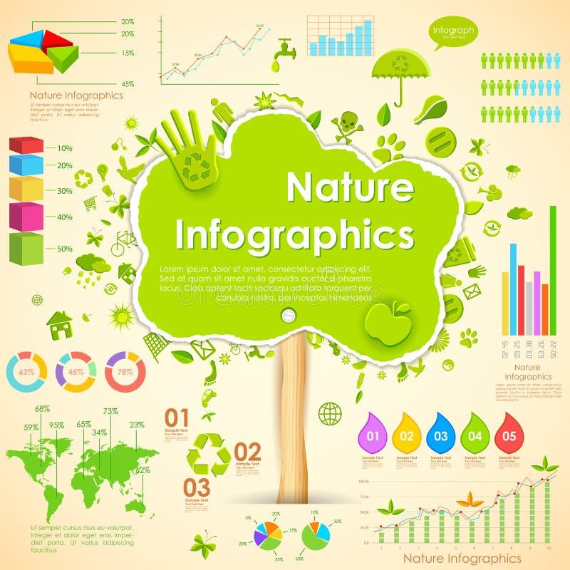 Milieuinfographic vector illustratie