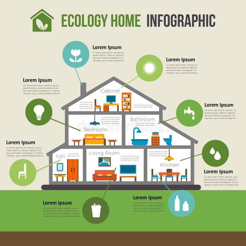 Milieuvriendelijk infographic huis royalty-vrije illustratie