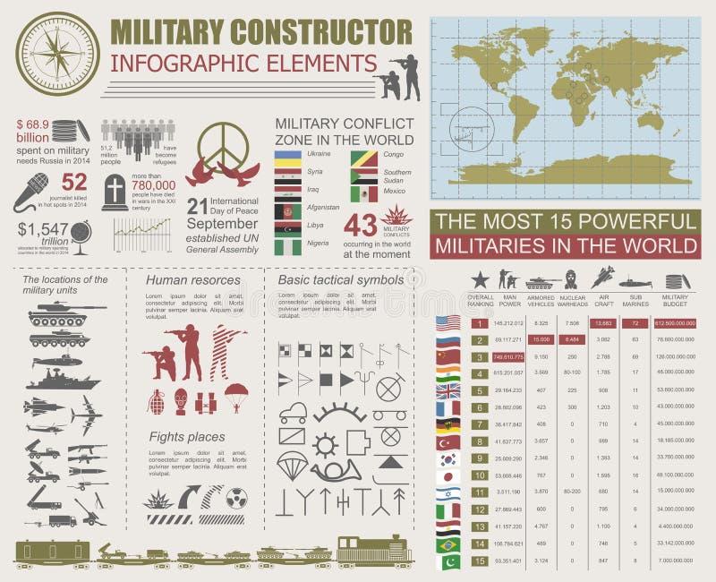 Militär infographic mall Vektorillustration med bästa powe royaltyfri illustrationer