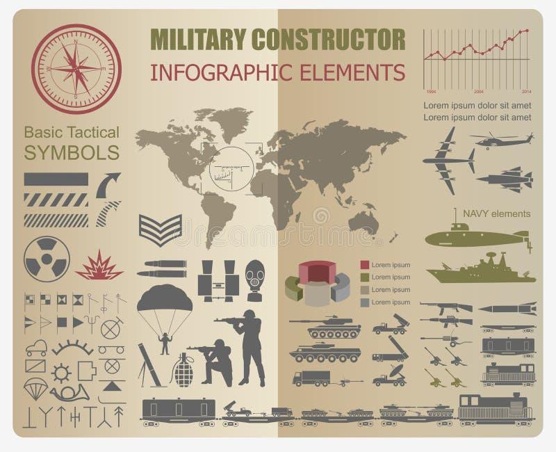 Militär infographic mall Vektorillustration med bästa powe stock illustrationer